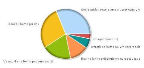 anketa_graf4