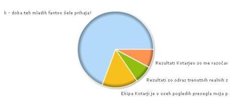 anketa_graf6